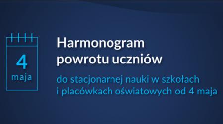 Harmonogram powrotu uczniów do stacjonarnej nauki w szkołach.
